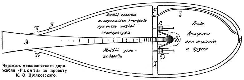 Э. Циолковского (Природа и